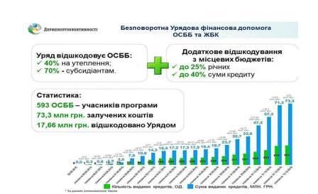 Сергій Савчук  Законопроект №4334 щодо стимулювання виробництва тепла з  альтернативних джерел економічно вигідний інвесторам 5d4a116d8e4e6